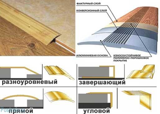 Установка межкомнатных порогов: от подбора материала порога до его установки