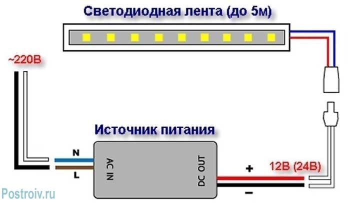 Подключение светодиодной ленты к сети — схема, подбор мощности, соединение