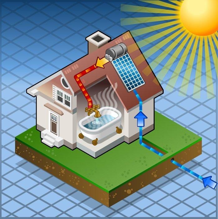 Установка солнечной батареи