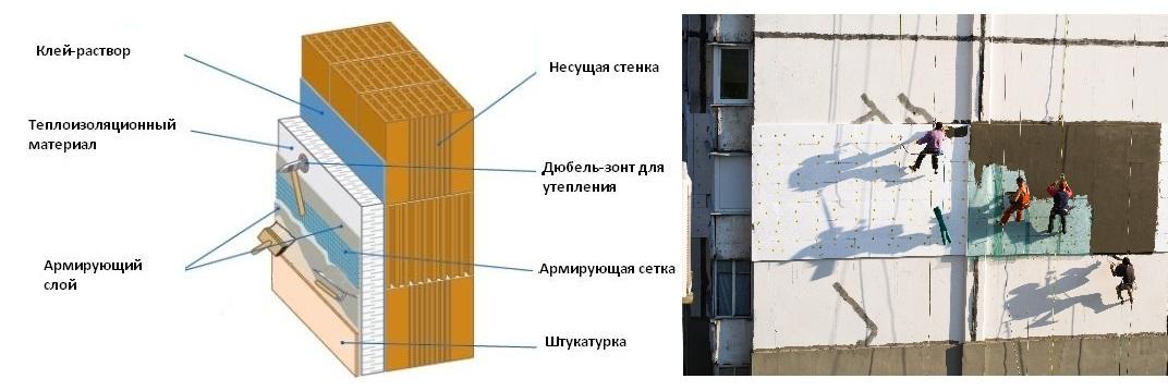 3 способа как можно крепить к стене утеплитель.