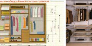 Как обустроить гардеробную комнату своими руками